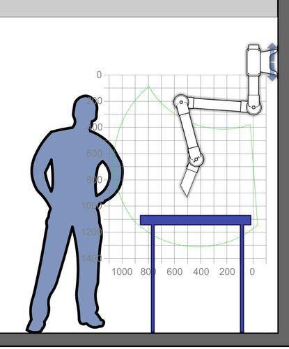 Skematisk rækkevidde for sugearm monteret på væg