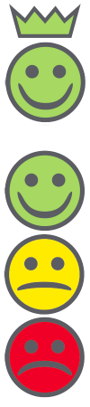 Arbejdstilsynets smileyordning