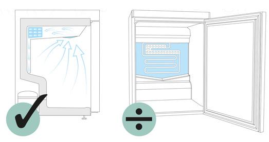 Sammenligning af konventionelt og professionelt køleskab