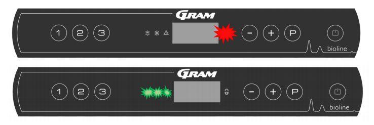 Gram Bioline ExGuard panel